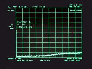 PH2_Band0_NoiseFlR_RefLine
